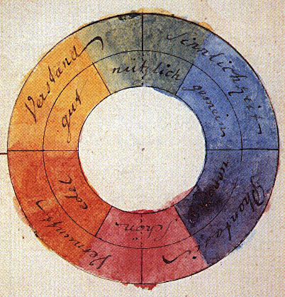 Color Palette Generators: Remember the Human Element, So Vital in Color